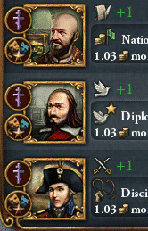 Advisors tab as tip 4 in europa Top 5 Tips and Tricks for Beginners in Europa Universalis